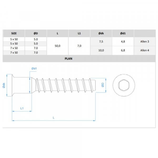 Montageschraube Technische Daten